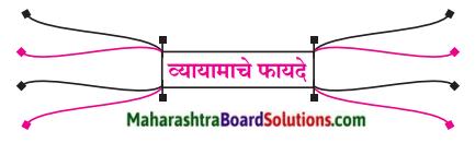 Maharashtra Board Class 9 Marathi Aksharbharati Solutions Chapter 5 व्यायामाचे महत्त 1