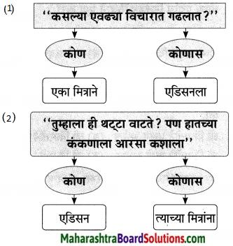 Maharashtra Board Class 9 Marathi Aksharbharati Solutions Chapter 7 दिव्याच्या शोधामागचे दिव्य 7