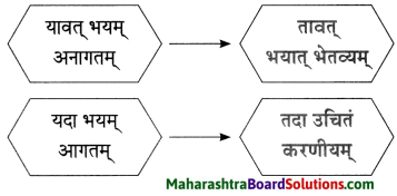 Maharashtra Board Class 10 Sanskrit Anand Solutions Chapter 5 युग्ममाला 7
