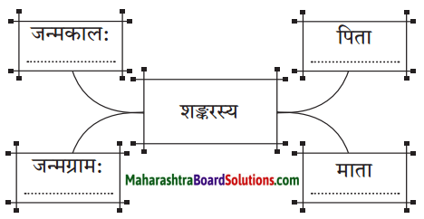 Maharashtra Board Class 10 Sanskrit Anand Solutions Chapter 9 आदिशङ्कराचार्यः 4
