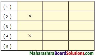 Maharashtra Board Class 9 Marathi Kumarbharti Solutions Chapter 20.1 विश्वकोश 1