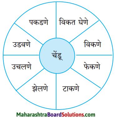 Maharashtra Board Class 5 Marathi Solutions Chapter 26 पतंग 1