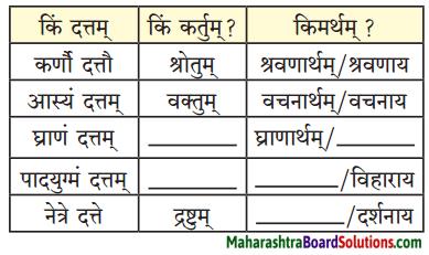 Maharashtra Board Class 9 Sanskrit Anand Solutions Chapter 2 अव्ययमाला 1