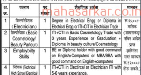 Buldhana Bharti Archives - Page 2 of 3 - Mahasarkar