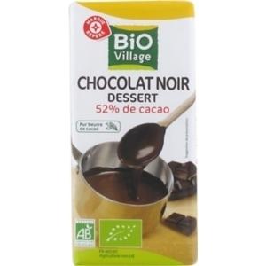 Muffins Chocolat et Coco Sans Beurre et Sans Sucre - Ma Healthy Tendency