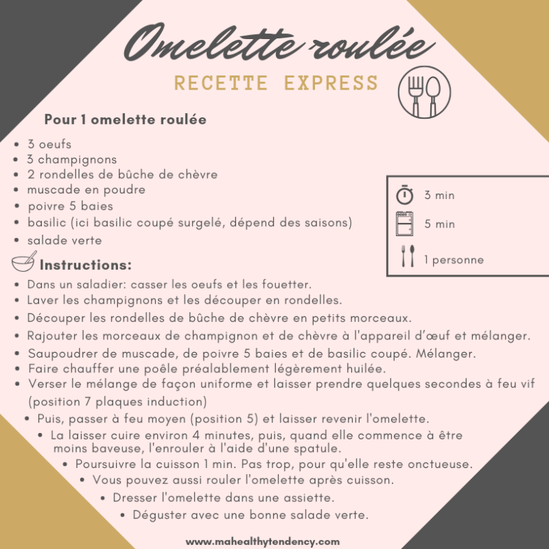 Recette Express Omelette Roulée Mahealthytendency