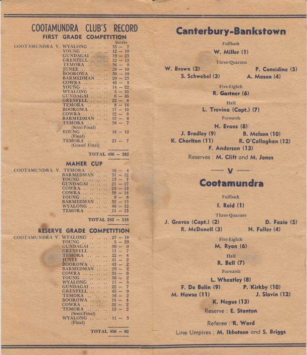 Cootamundra had a brilliant year under Johnny Graves - even defeating Canterbury 22-15