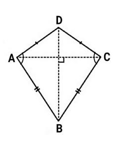 pengertian layang-layang apakah layang-layang itu ciri-ciri layang-layang