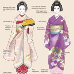 Differences between Maiko and Geisha and Geiko