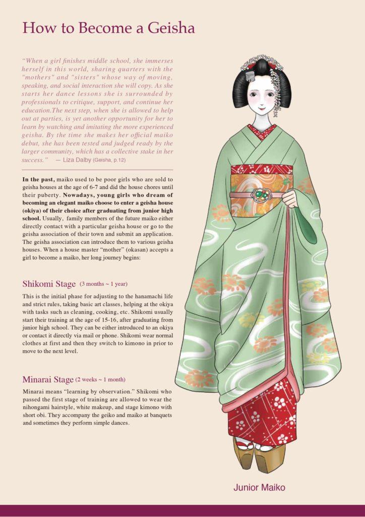 How to Become a Geisha