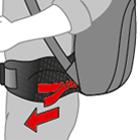 Moduri de ajustare a rucsacului