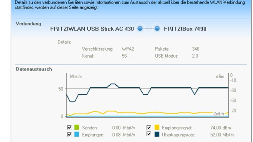 Ankündigung: FRITZ!WLAN Repeater 450E – FRITZ!WLAN USB Stick AC 430 – FRITZ!Powerline 540E WLAN Set