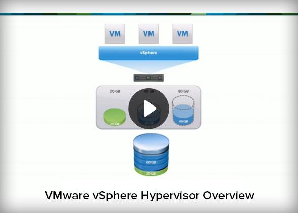 Lexware neue Steuerkanzlei auf VMware Hypervisor (ESXi) mit Squid Proxyserver virtualisiert