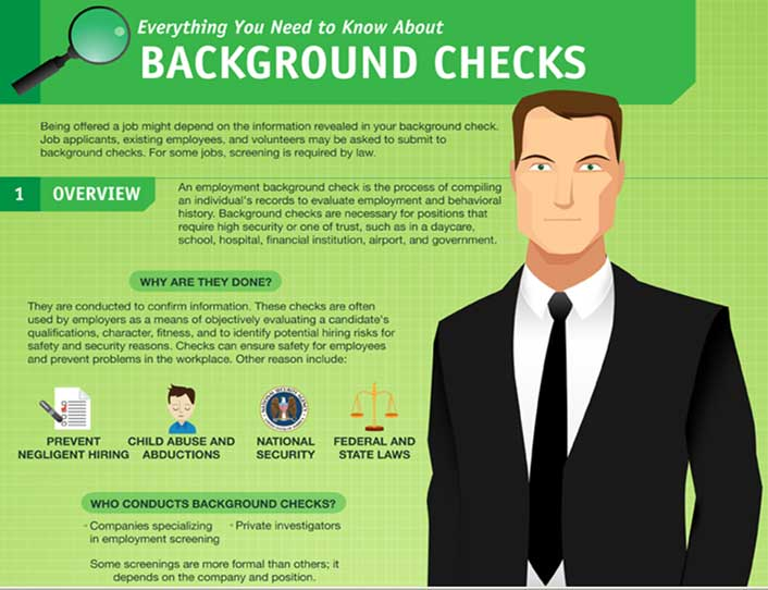 Pre-hiring background checks