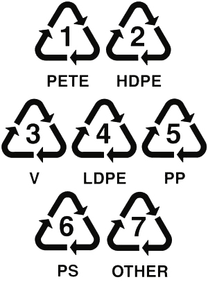codes for plastic recycling. recycle plastic in portland