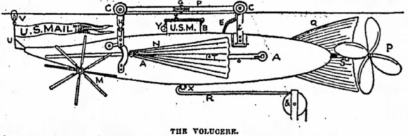 1892-drone-for-us-mail