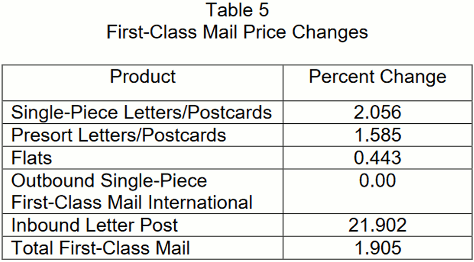 2018 First Class Price Hikes
