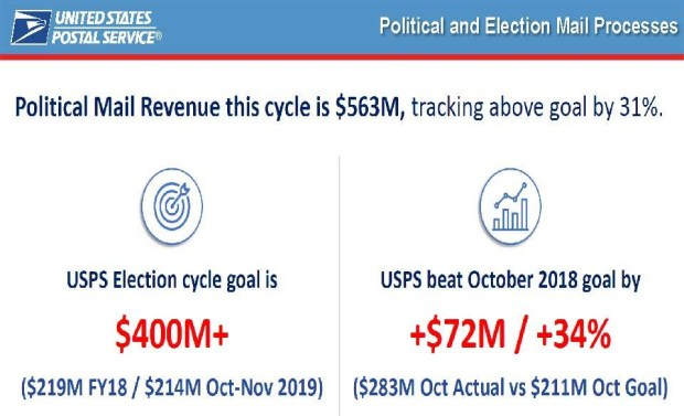 usps-political-mail-2018.jpg