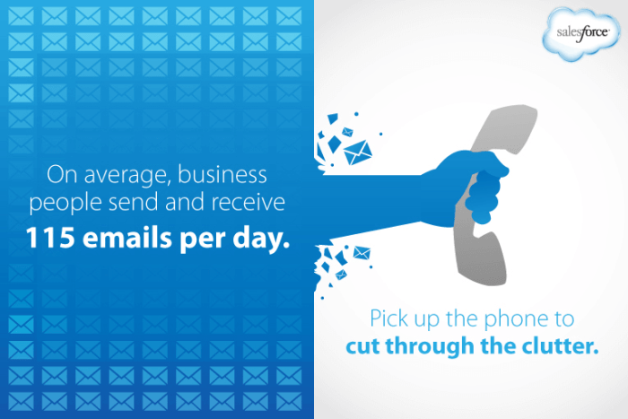 business people receive an average of 115 emails every single day.