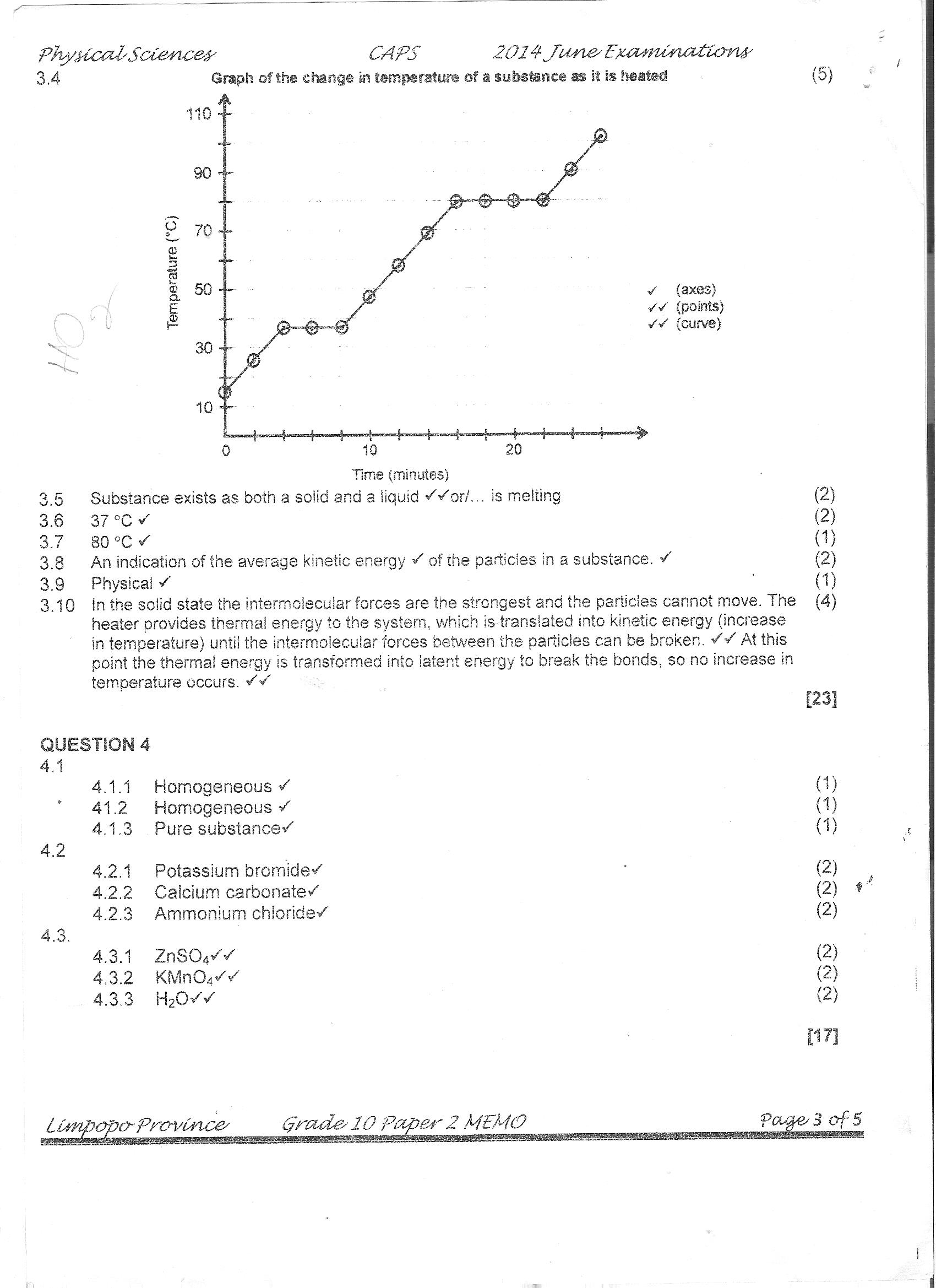 Grade 10 Revision Questions And Answers