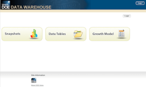 Screen shot of Data Warehouse home page