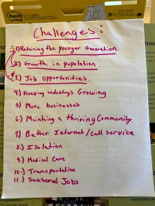 list of challenges written on chart paper