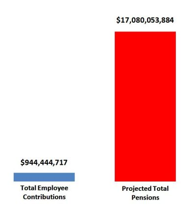 Maine Public Employee Pensions