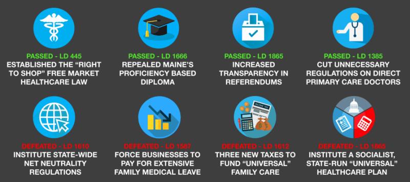 128th Legislature – The Maine Heritage Policy Center