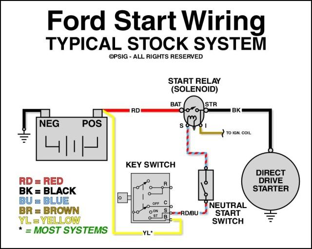 Freightliner Starter Solenoid Wiring Diagram - General ...