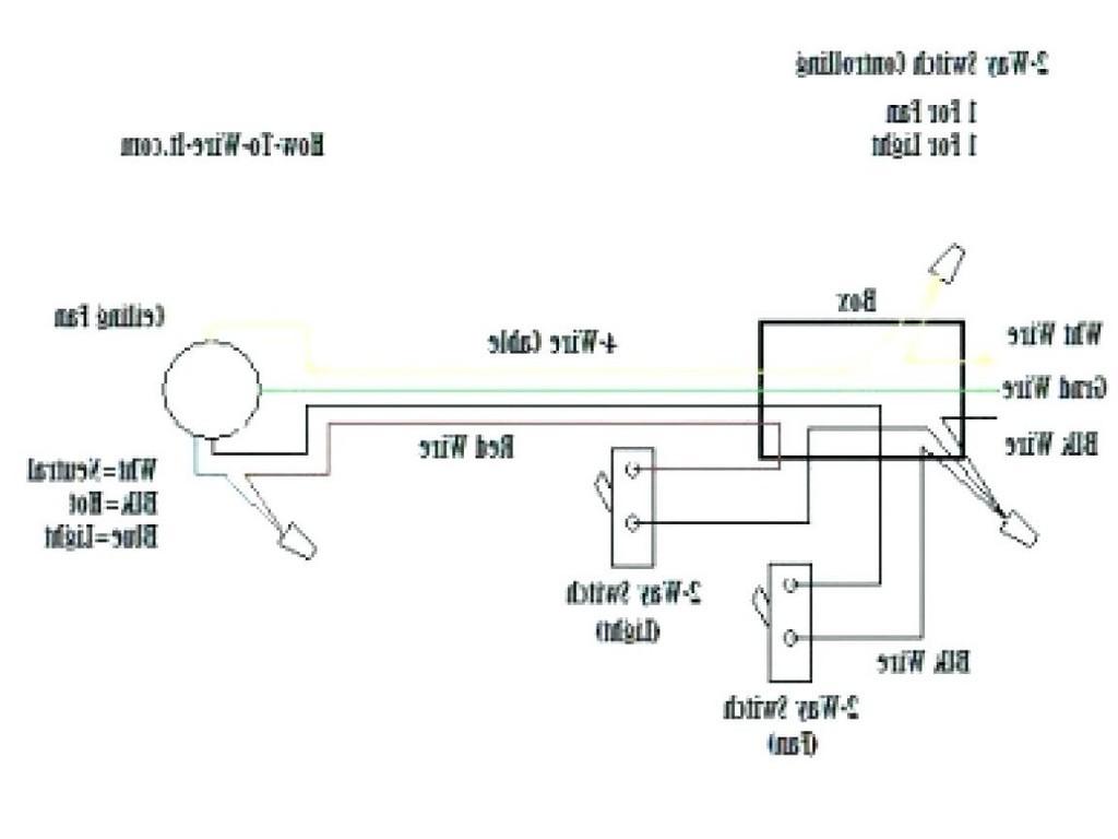 Diagram Electric 2 Sd Fan Wiring Diagram Full Version Hd Quality Wiring Diagram 7pintrailerwiringdiagramwithbrakes Nicolariva It