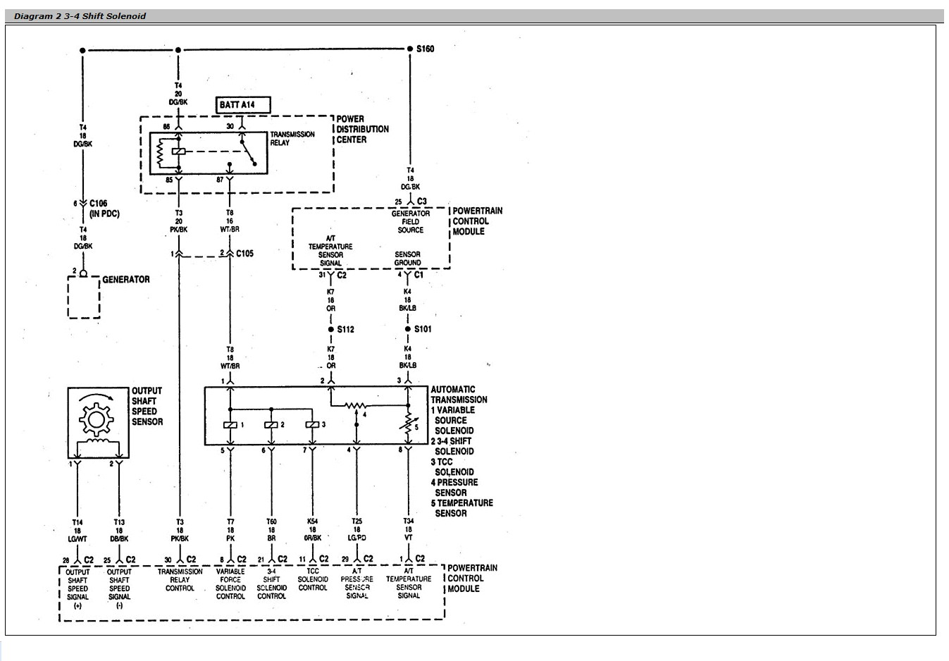 WRG-3813] Toyota Sequoia Fuse Box Diagram