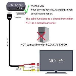 Vga Cable Color Code Diagram | Wiring Diagram And Schematics