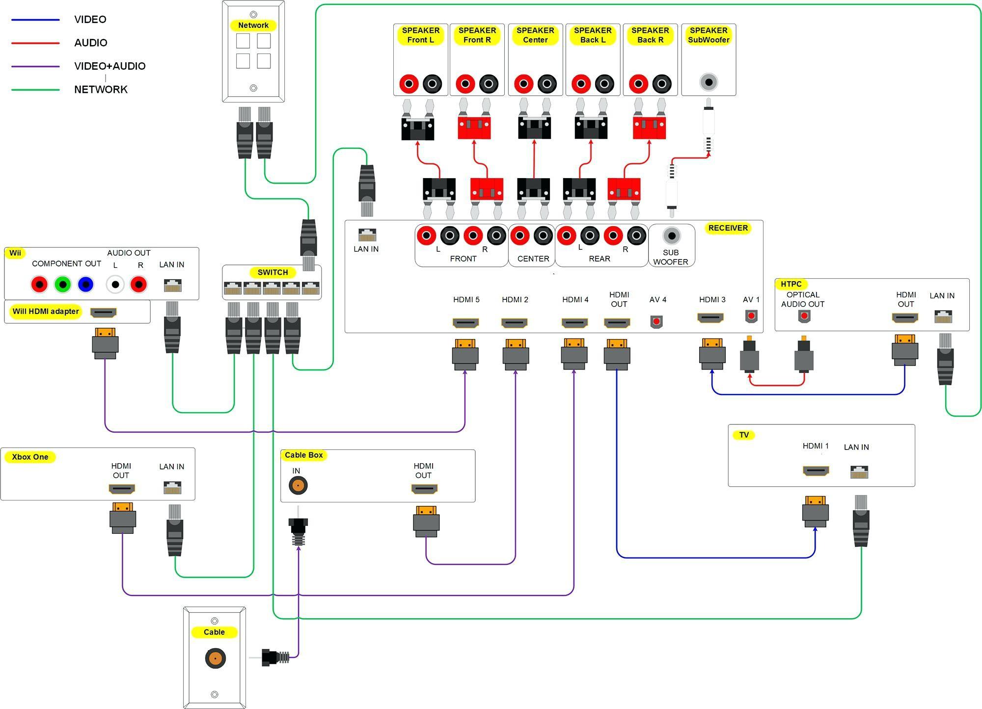 wrg 3991] usb to audio wiring
