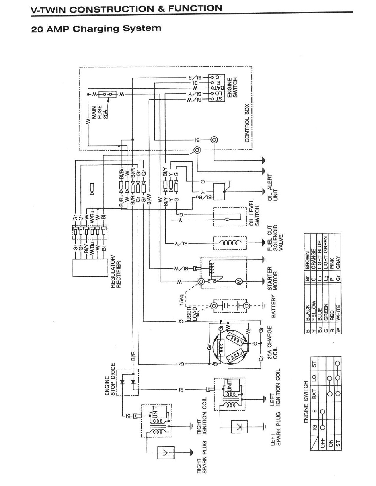 honda motorcycle hid headlight wiring diagram