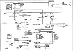 Jeep Wrangler Tail Light Wiring New | Wiring Diagram Image