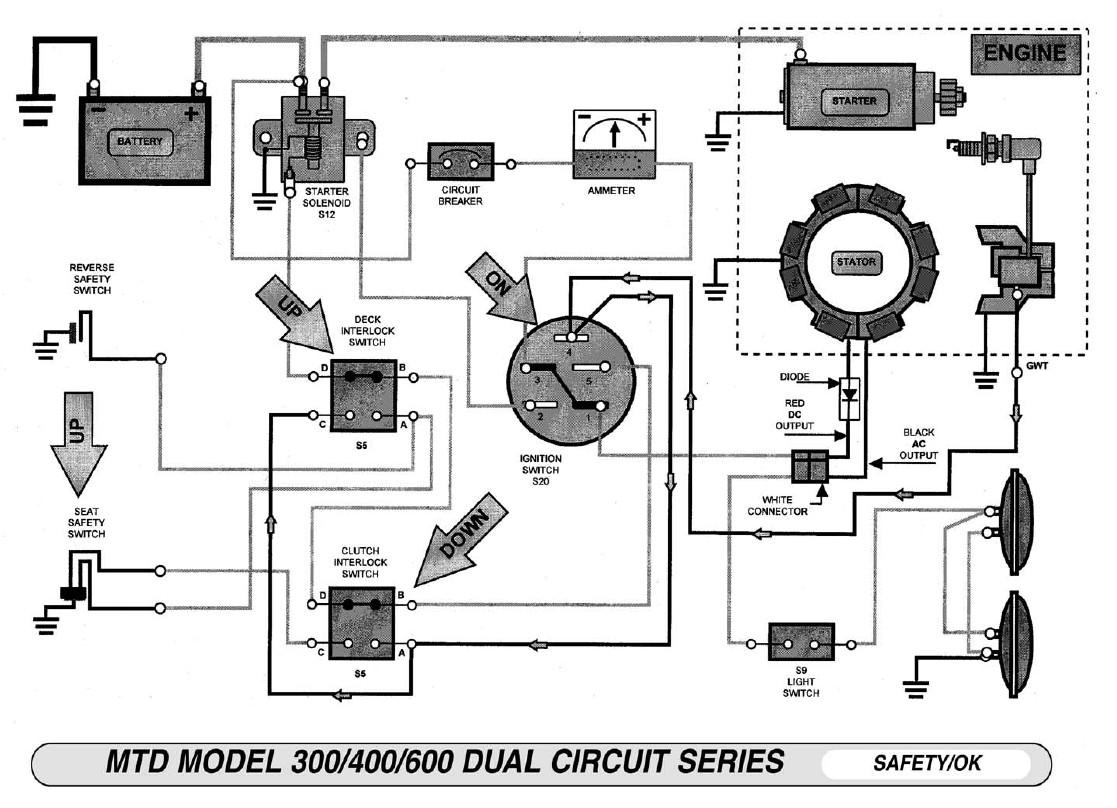 Riding Lawn Mower Wiring Diagram