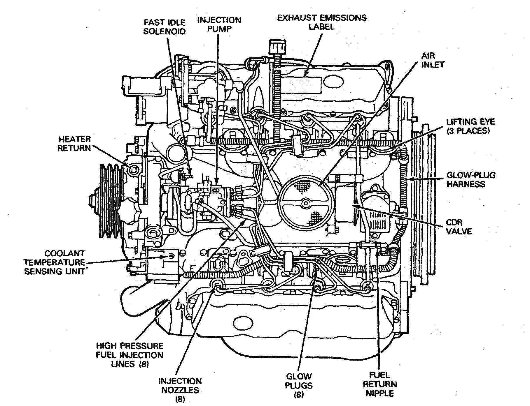Wiring Diagram For Yamaha Gauges