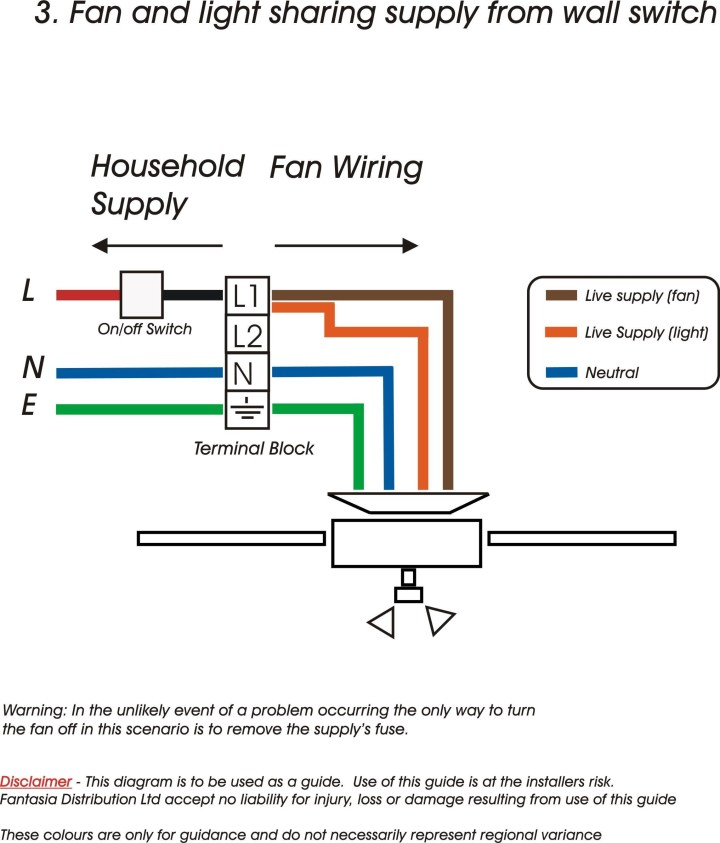 Ceiling Fan Internal Wiring Diagram Pdf