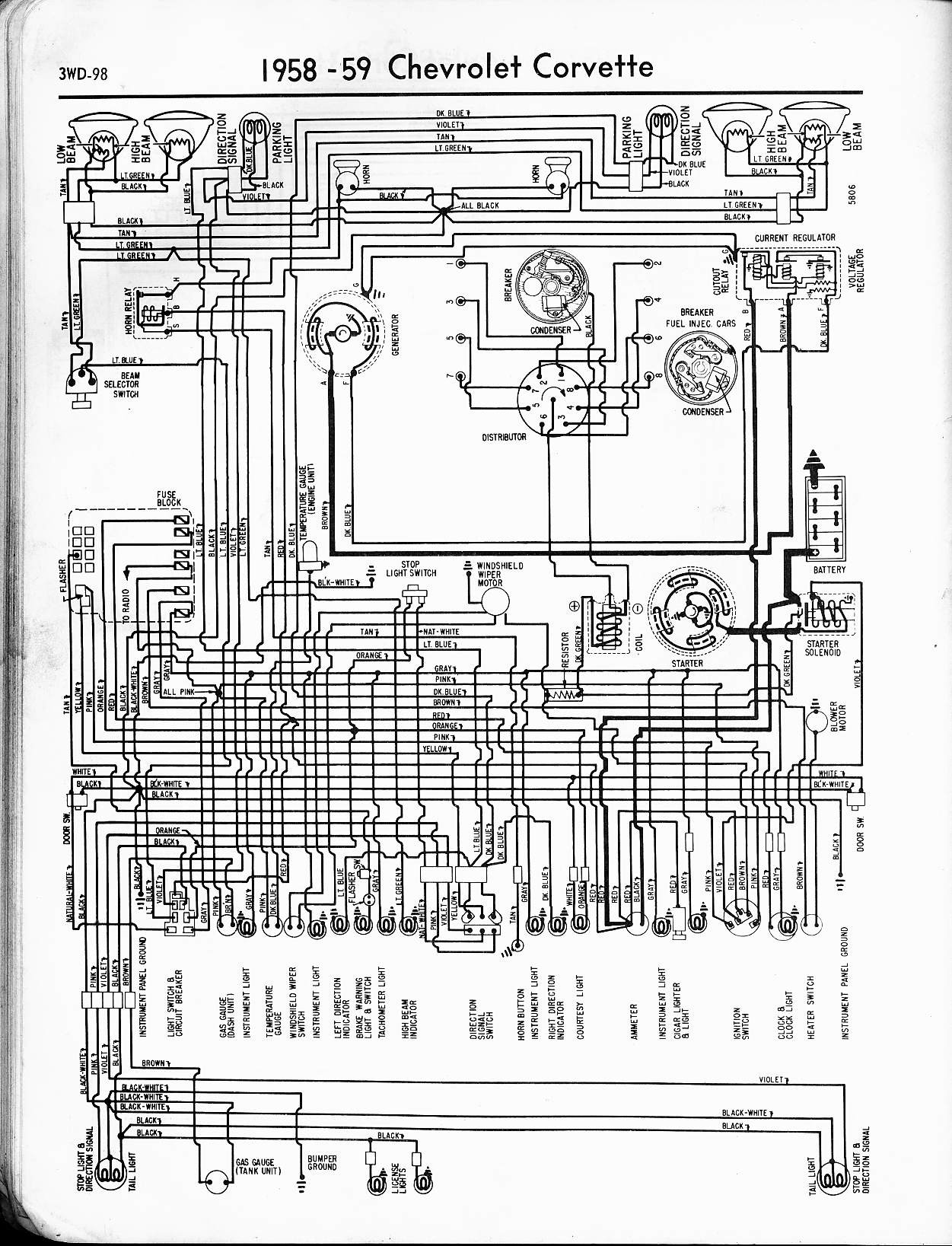 1958 corvette wiring diagram wiring diagram rh blaknwyt co 1967 chevy c10 engine wiring diagram 67 chevy pickup wiring diagram