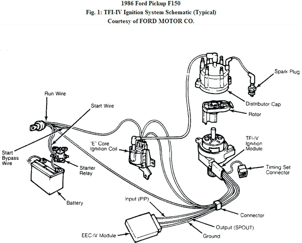Wire Diagram 1990 Ford Eec Iv - Schematics Online on