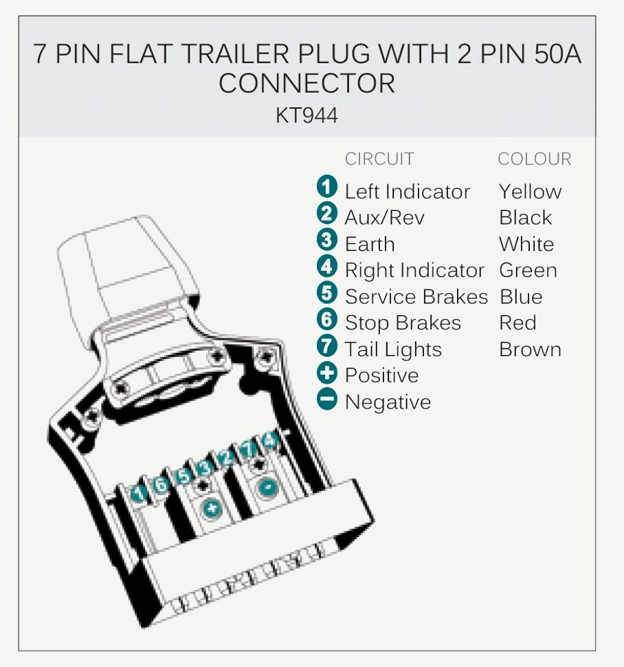 7 Pin Wiring Diagram For A Trailer Free Download Wiring Diagram ...