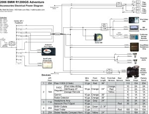 Bmw E Wiring Diagram Ista Electrical Diagrams ~ Wiring Diagram And Schematics