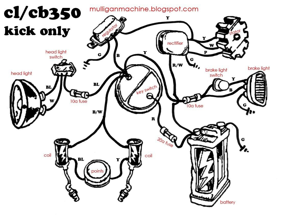 Basic Bobber Wiring Diagram Library Honda Cb Dohc Cb750 Chopper At Eklablogco