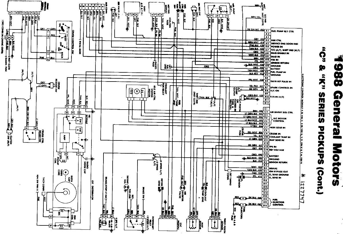 Wiring Diagram Chevrolet C 10 Truck