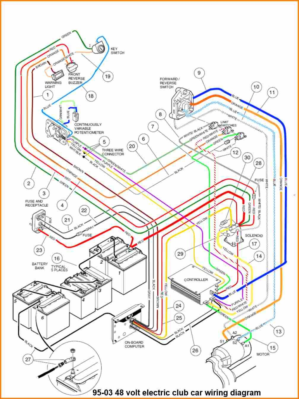 36 volt battery wiring diagram 36 volt golf cart wiring diagram rh janscooker club cart wiring diagram 36v golf cart wiring diagram