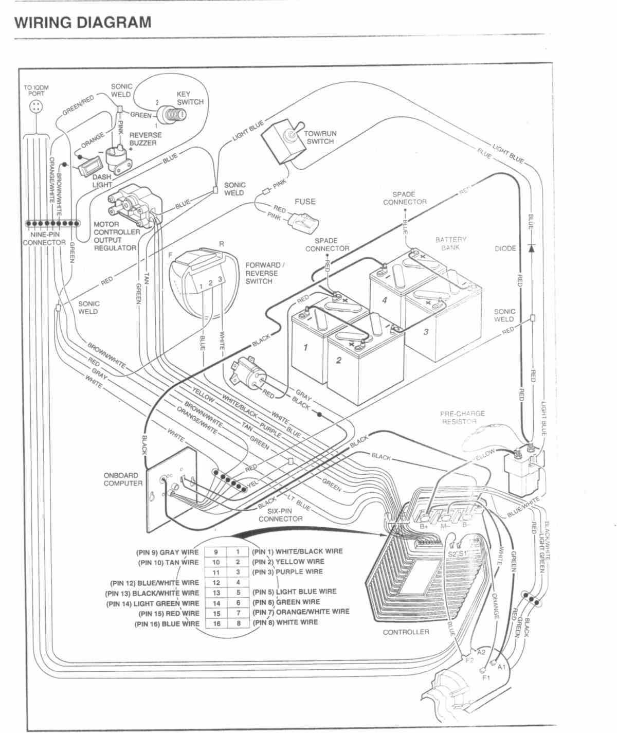 Ez Golf Cart Wiring Diagram - Wiring Diagram & Schemas