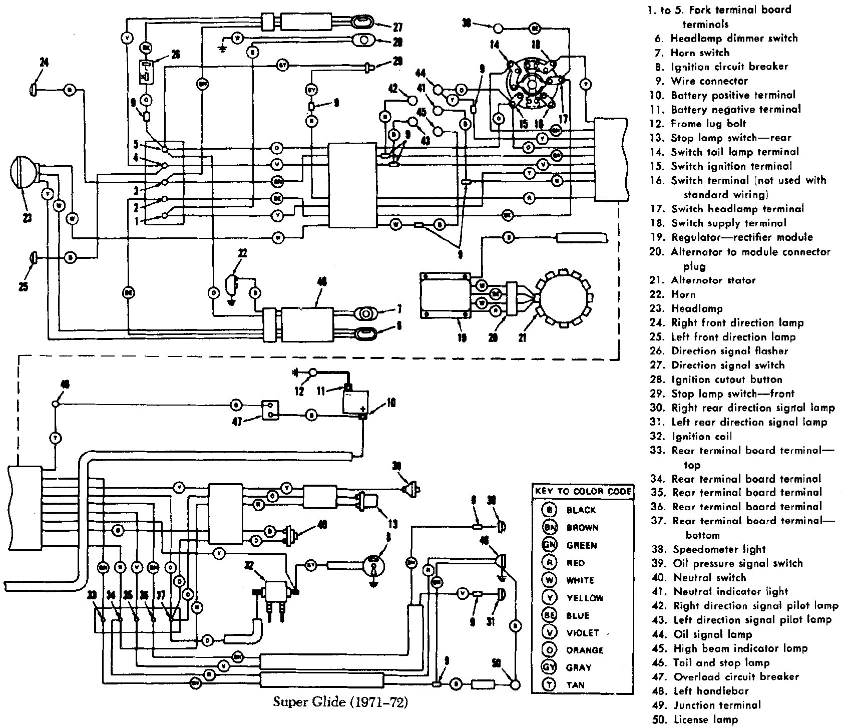 Harley Davidson Schematic And Diagram