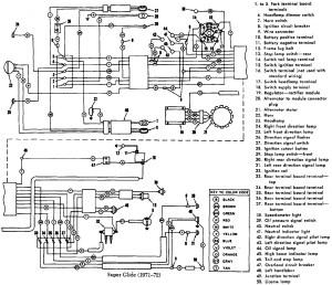 1976 Harley Davidson Wiring Diagram | Wiring Library