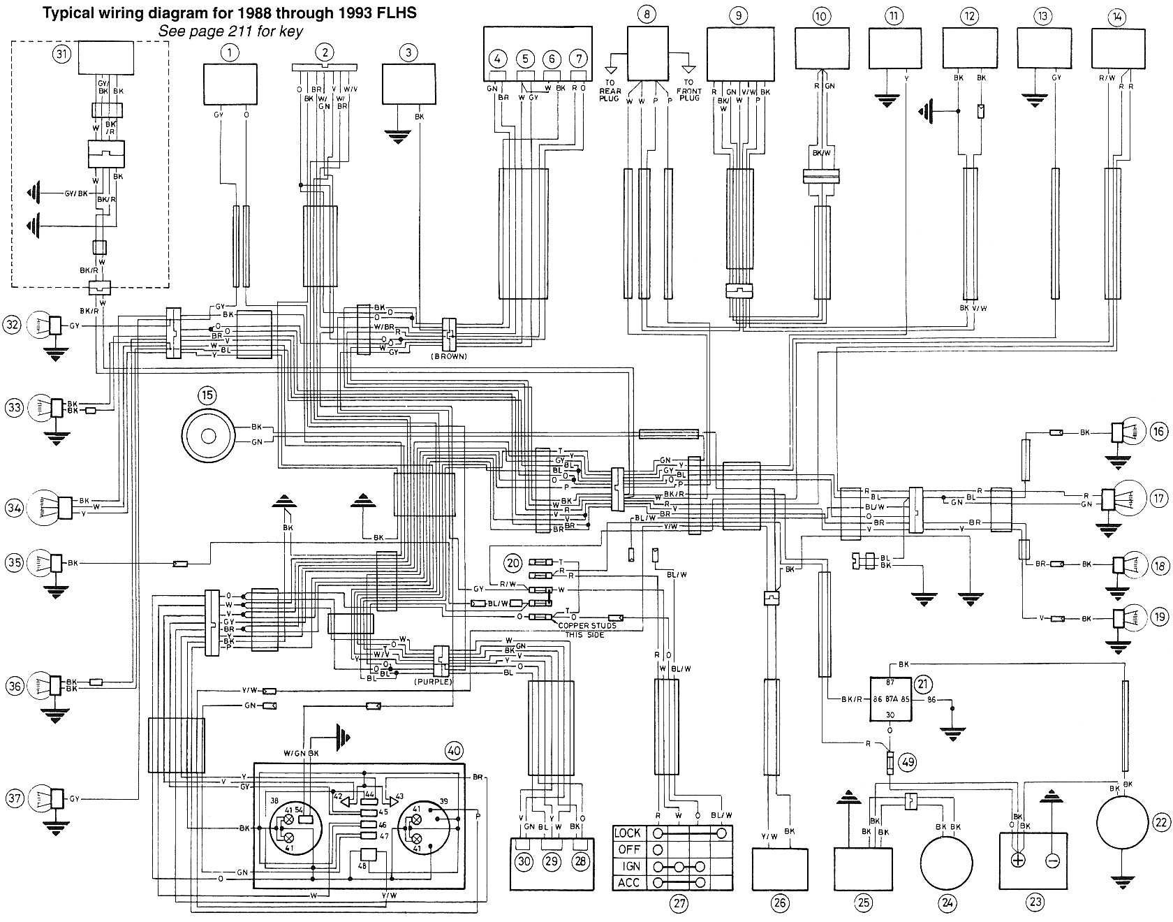 Flhtc Wiring Diagram