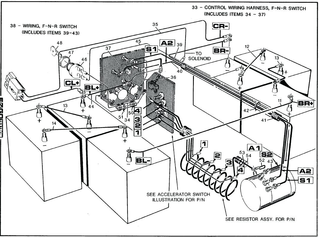 How to wire lights on a golf cart best of wiring diagram image
